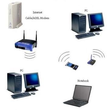 Como trabalhar em Rede no Sistema SDR com todos os computadores de sua empresa